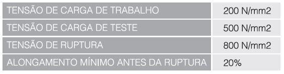 tabela_siva
